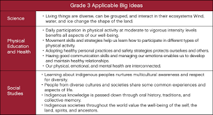 education comparing plants and animals grouse mountain the grade 3 applicable big ideas