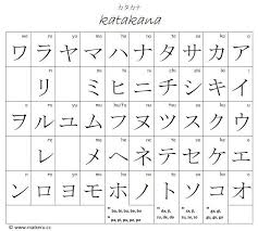 Japanese Kana Chart A Complete Katakana Chart Katakana Chart Hiragana Chart