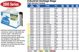 garbage bag sizes. Exellent Sizes Home  With Garbage Bag Sizes