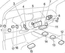 2007 nissan murano fuse box diagram wiring diagram for you • 2002 2007 nissan murano fuse box diagram fuse diagram rh knigaproavto ru 2007 nissan altima fuse