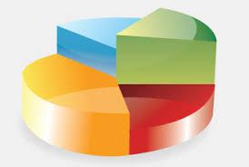 Pie Chart Photoshop 3d Vector Pie Chart Psd