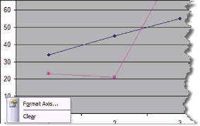 Adjust The Axis Scale On An Excel Chart