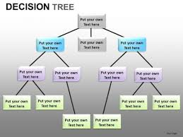 Decision Tree Network Diagram Powerpoint Templates