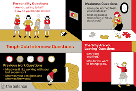 Last Interview Questions Tough Job Interview Questions And The Best Answers
