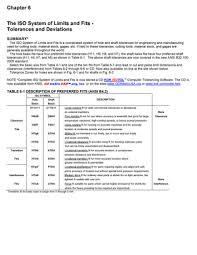 Js13 Tolerance Chart Tolerance Chart 2141905 Studocu