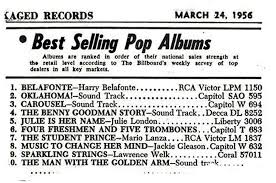Billboard Pop Album Chart Rewinding The Charts Billboard 200 Launches With Harry