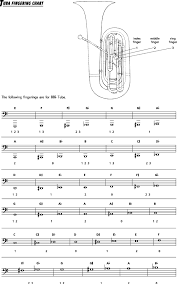 Baritone Finger Chart Treble Clef 3 Valve Punctilious Tuba Notes Chart Sousaphone Finger Chart 3 Valve
