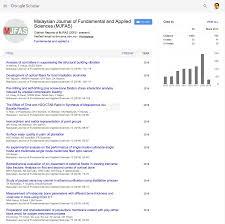 Google Scholar Citations Of Mjfas Hadi Nur