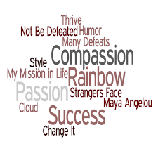 Maya Angelou Quote About Love Maya Angelou Quotes On Love And