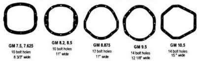 Gm 10 Bolt Identification Chart Rearend Identification