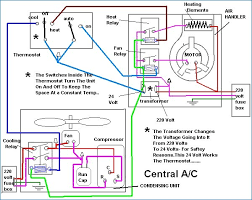 dayton electric heater wiring diagram wiring diagram description dayton electric heater wiring diagram best of 42 luxury dayton water heater element wiring diagram dayton electric heater wiring diagram