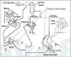2000 ford f 250 alternator wiring diagram f250 f350 transmission full size of 2000 ford f250 alternator wiring diagram f350 re coyote diagrams dodge starter f