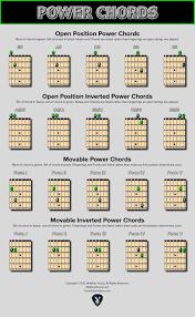 Guitar Power Chords Chart In 2019 Power Chord Guitar