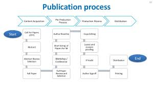 How to Write a Great Research Paper  and Get it Accepted by a Good Journal  January