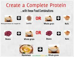 Protein Combining Chart Complete Proteins Vegan Complete Protein Vegan Protein