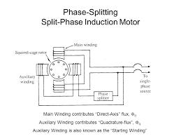 phase splitting split phase induction motor