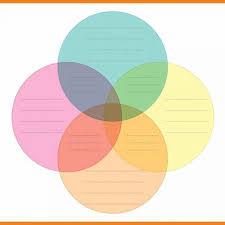 4 Circle Venn Diagram Template 4 Circle Venn Diagram Teller Resume Sample For Venn Diagram