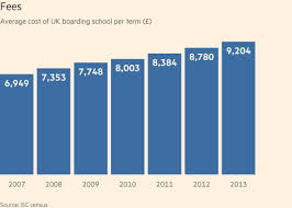 Year Round School Charts Lessons In Britishness