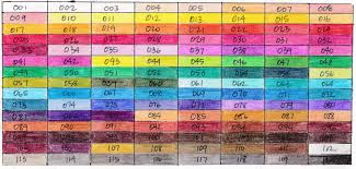 Caran D Ache Pablo Color Chart 75 Correct Lyra Pencils Color Chart