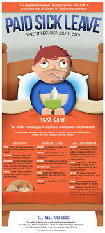 Paid Sick Leave In California Infographic Hrcalifornia