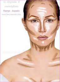chest contouring makeup