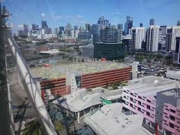 Dettagli webcam Melbourne