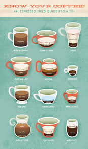 Espresso is strong black coffee — i.e., no dairy added — that has a unique brewing method. Latte Vs Cappuccino An Extra Crispy Guide To Espresso Drinks Coffee Drinks Espresso Drinks Coffee Varieties