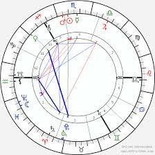 Robert Louis Stevenson Birth Chart Horoscope Date Of Birth