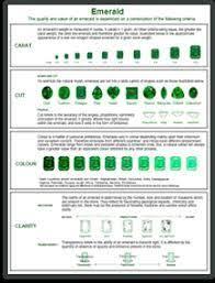 Related Image Emerald Gem Gemstones Emerald