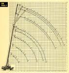 Freecranespecs Com Liebherr Ltm 1030 1 Crane Specifications