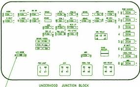 1996 saturn sc1 underhood junction block fuse box diagram 1996 saturn sc1 underhood junction block fuse box diagram
