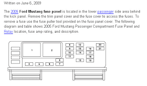 fuse diagram for 2005 ford mustang gt electrical work wiring diagram \u2022 2005 ford mustang exterior fuse box diagram at 2005 Ford Mustang Fuse Box Location