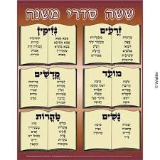 The Six Books Of The Mishnah Walder Education