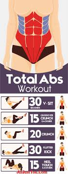 No Equipment Ab Exercises Chart No Equipment Ab Exercises Chart Download Pdf Naturalbisou