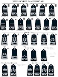 Usaf Rank Chart Usafa Cadet Rank Insignia