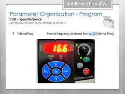 allen bradley vfd powerflex 4m 22 parameter organization program ab powerflex 4m