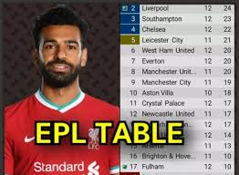 Sometimes this servers may include advertisments. See Where Chelsea Dropped On The Table After Fulham Drew With Liverpool 1 1 See Full Epl Table Sports Extra