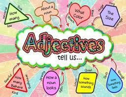 Adjectives Tell Us Poster Anchor Chart
