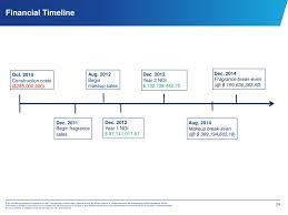 KPMG and Microsoft Solutions   KPMG   AU HCT News