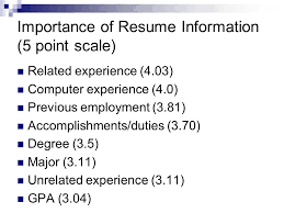 Awesome Importance Of Resume Ideas - Simple resume Office .