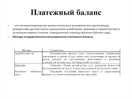 Платежный баланс реферат Реферат на тему платежный баланс страны