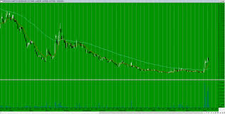 Asx Dcc Chart Dcc Hashtag On Twitter