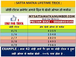 Satta Matka Lifetime Trick Jodi Total Matka Chart Posts