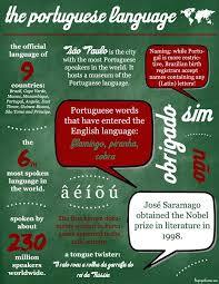 flyer translated in portuguese 8 best speak to me in portuguese images on pinterest portuguese
