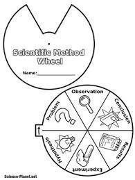 Scientific Method Activity | Scientific Method Worksheet | Tpt