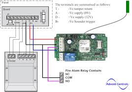 circuit diagram advent controls blog citadel xr2 gsm dialer wiring aico alarm