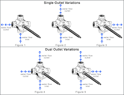 bathtub faucet diverter 2 or 3 function bath shower diverter valves trim elegant how to fix bathtub faucet diverter