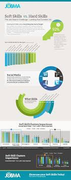 the world s catalog of ideas soft skills vs hard skills infographic elearninginfographics com soft
