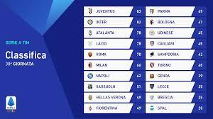 Lega Serie A Twitterissä: