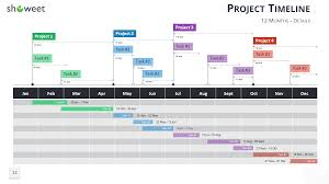Free Project Timeline Template Gantt Charts And Project Timelines For Powerpoint